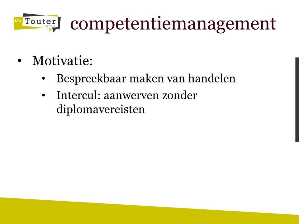 competentiemanagement Motivatie: Bespreekbaar maken van handelen Intercul: aanwerven zonder diplomavereisten