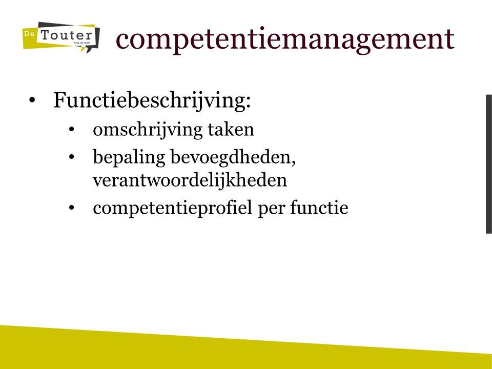 competentiemanagement Coachend leiderschap: Coaching: spiegel reflectie steun juiste vragen stellen confrontatie …