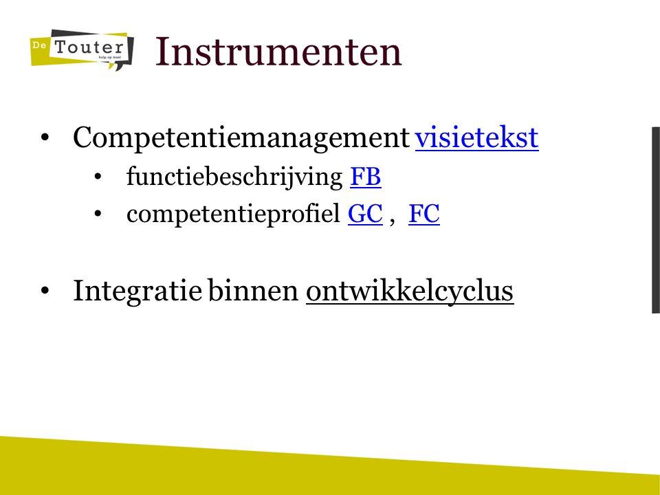 Instrumenten Competentiemanagement visietekstvisietekst functiebeschrijving FBFB competentieprofiel GC, FCGCFC Integratie binnen ontwikkelcyclus