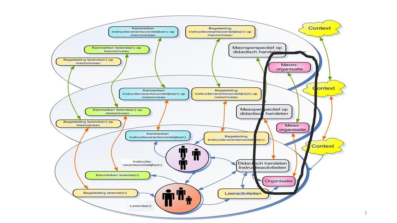 Op elk niveau zijn er verschillende dimensies Actoren Context Begeleiding Organisatie Leeractiviteiten 4 Micro-meso-macro niveau van het onderwijs