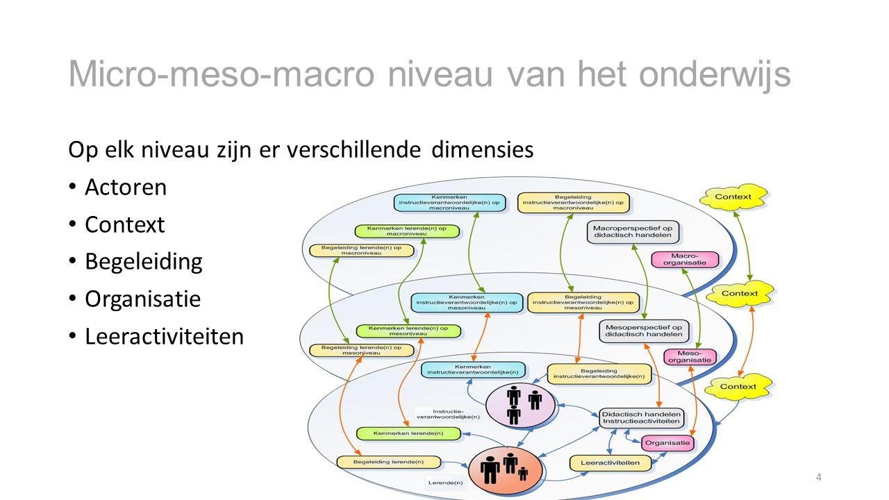 Microniveau 5 = KLASNIVEAU - interactie tussen instructieverantwoordelijke en lerende