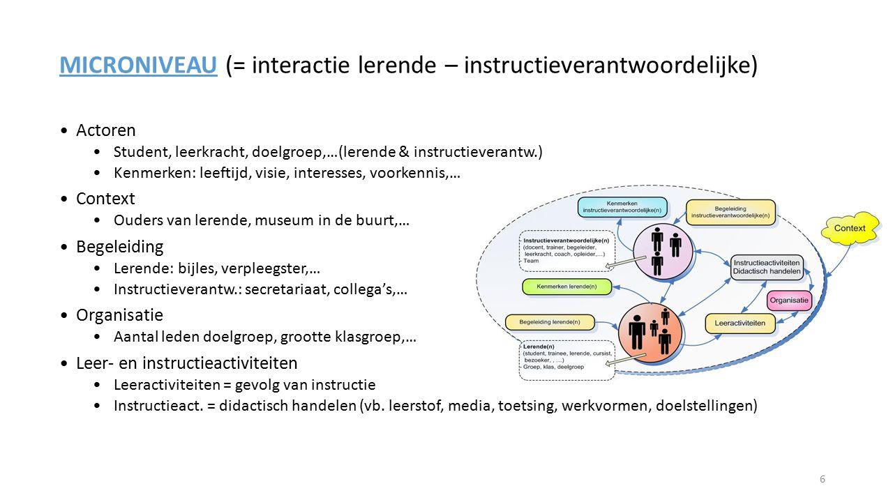 MICRONIVEAU (= interactie lerende – instructieverantwoordelijke) Actoren Student, leerkracht, doelgroep,…(lerende & instructieverantw.) Kenmerken: lee