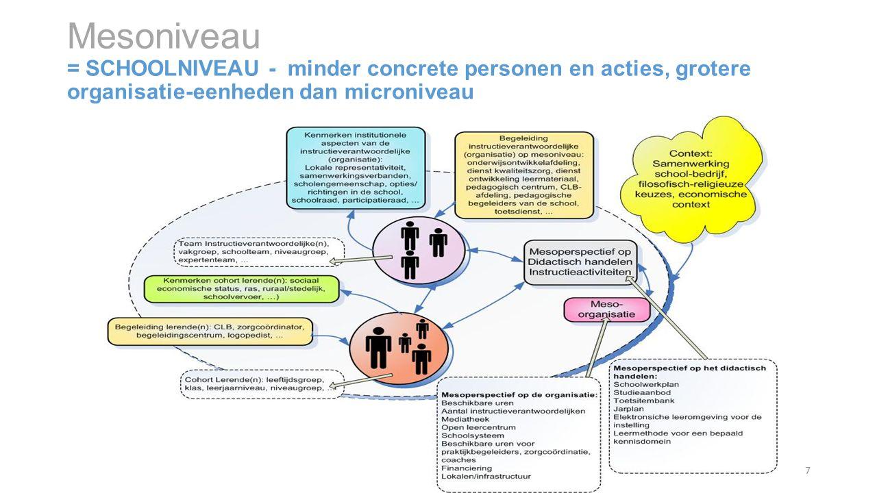 Mesoniveau = SCHOOLNIVEAU - minder concrete personen en acties, grotere organisatie-eenheden dan microniveau 7