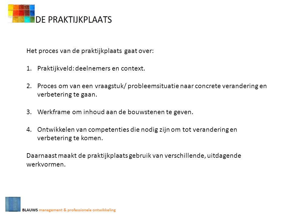 Het proces van de praktijkplaats gaat over: 1.Praktijkveld: deelnemers en context.