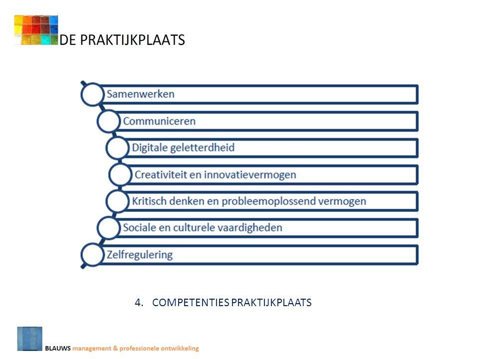 4. COMPETENTIES PRAKTIJKPLAATS
