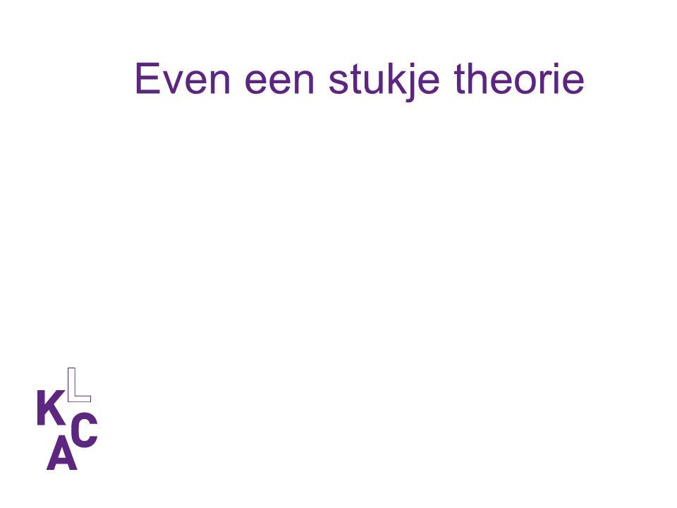 Even een stukje theorie