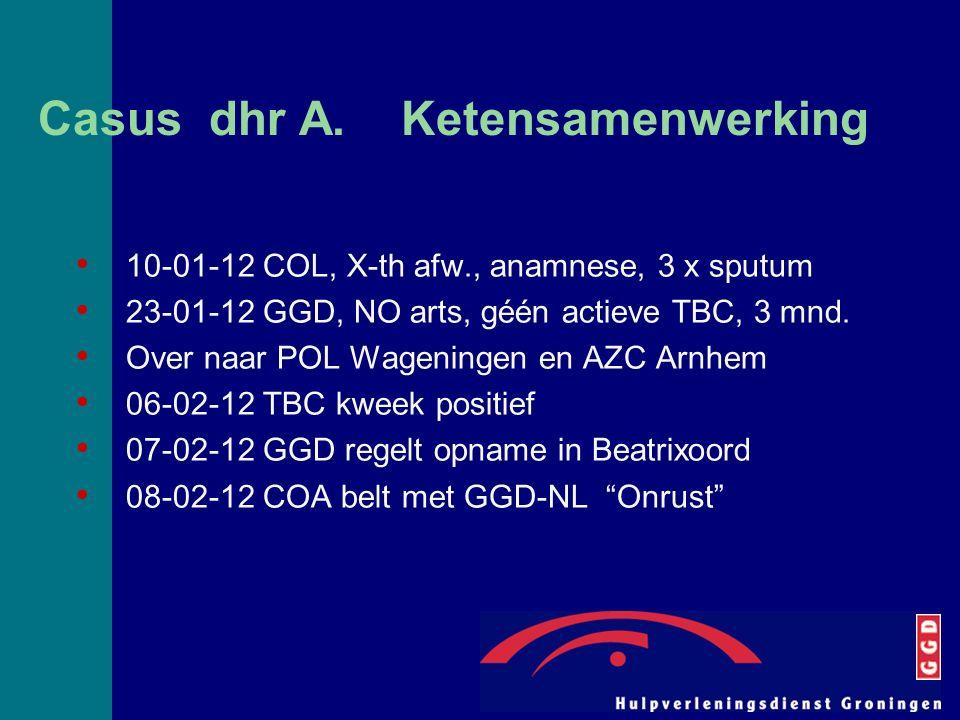 Casus dhr A. Ketensamenwerking 10-01-12 COL, X-th afw., anamnese, 3 x sputum 23-01-12 GGD, NO arts, géén actieve TBC, 3 mnd. Over naar POL Wageningen