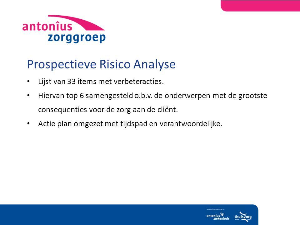 Prospectieve Risico Analyse Lijst van 33 items met verbeteracties.