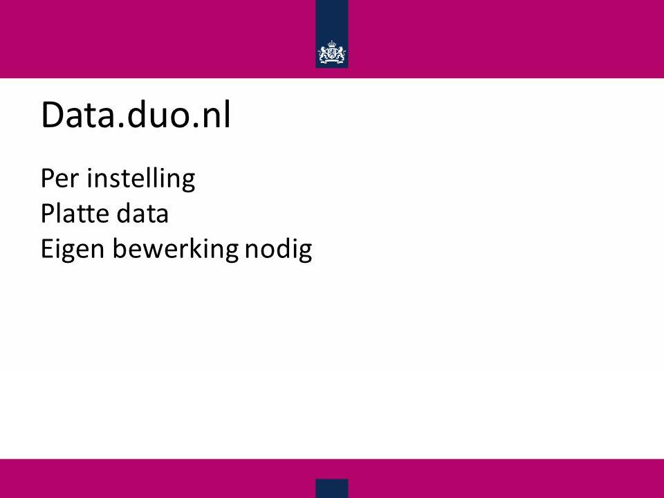 Data.duo.nl Per instelling Platte data Eigen bewerking nodig