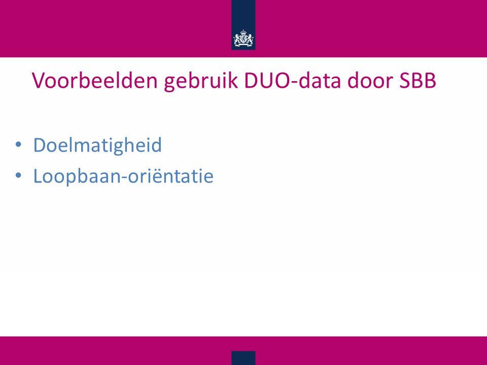 Voorbeelden gebruik DUO-data door SBB Doelmatigheid Loopbaan-oriëntatie