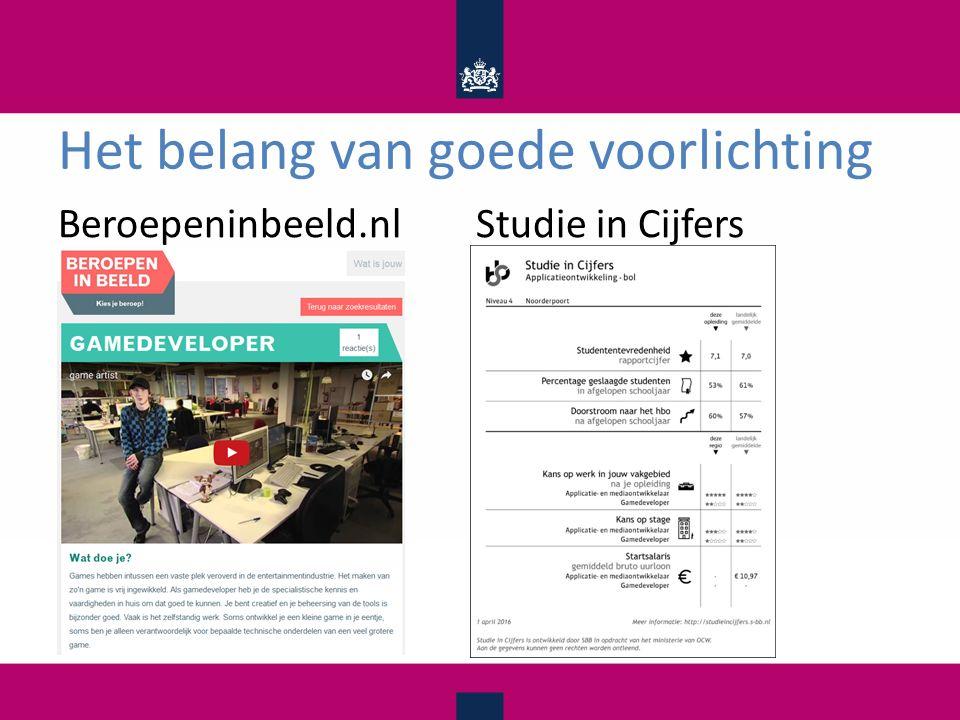 Het belang van goede voorlichting Beroepeninbeeld.nl Studie in Cijfers