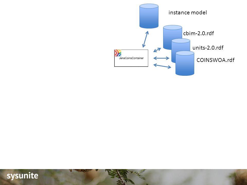 instance model cbim-2.0.rdf units-2.0.rdf COINSWOA.rdf