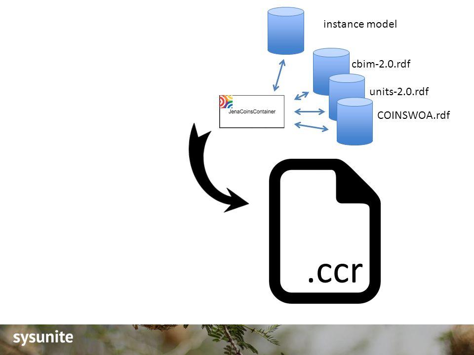 instance model cbim-2.0.rdf units-2.0.rdf COINSWOA.rdf.ccr