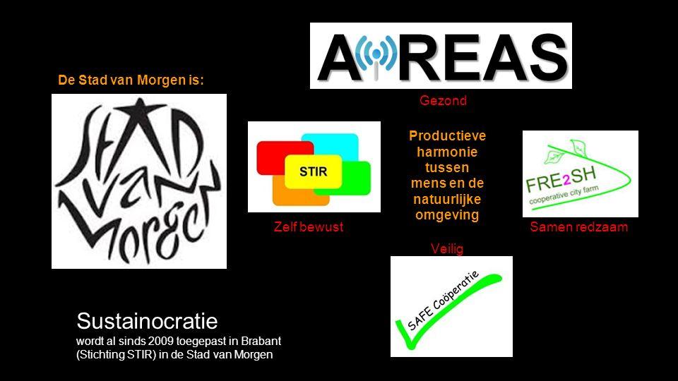 Gezond Zelf bewustSamen redzaam Veilig De Stad van Morgen is: Productieve harmonie tussen mens en de natuurlijke omgeving Sustainocratie wordt al sinds 2009 toegepast in Brabant (Stichting STIR) in de Stad van Morgen