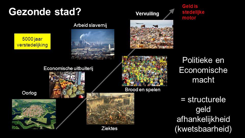 Oorlog Economische uitbuiterij Gezonde stad.