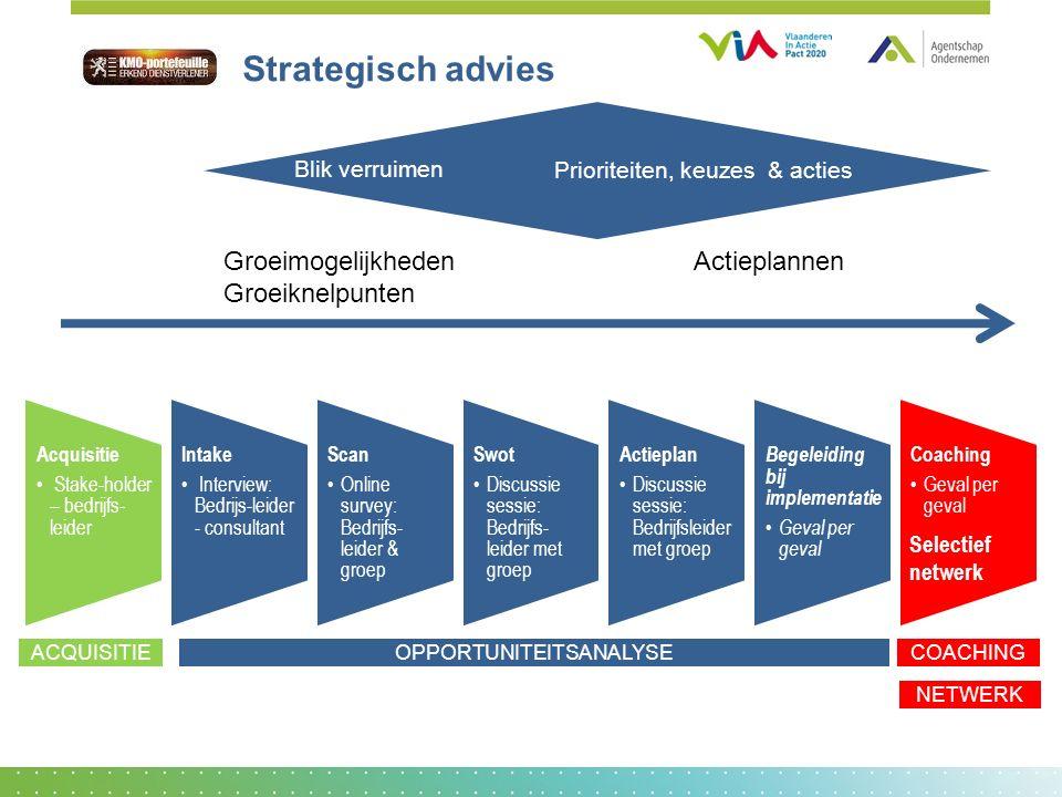 Groeimogelijkheden Groeiknelpunten Actieplannen Blik verruimen Prioriteiten, keuzes & acties ACQUISITIEOPPORTUNITEITSANALYSECOACHING Acquisitie Stake-