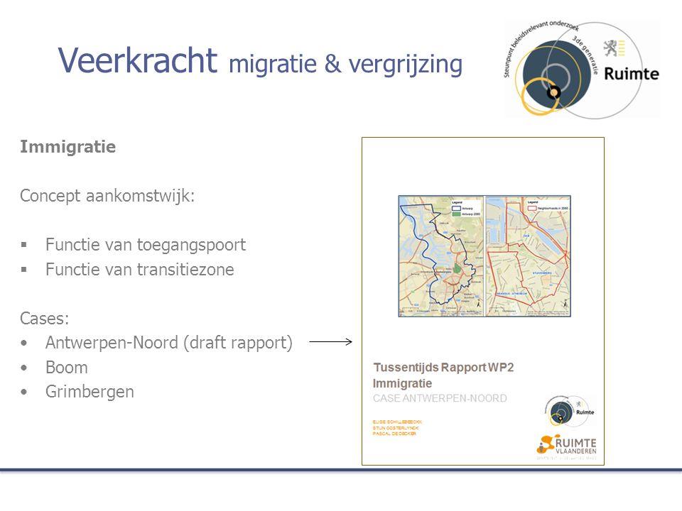 Immigratie Concept aankomstwijk:  Functie van toegangspoort  Functie van transitiezone Cases: Antwerpen-Noord (draft rapport) Boom Grimbergen Veerkracht migratie & vergrijzing