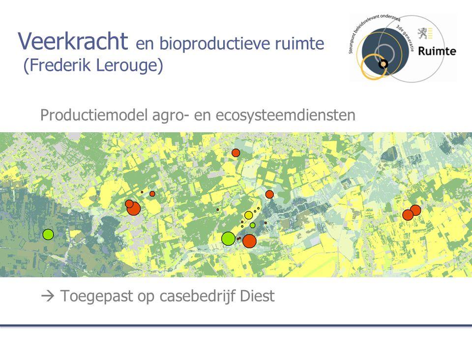 Productiemodel agro- en ecosysteemdiensten  Toegepast op casebedrijf Diest Veerkracht en bioproductieve ruimte (Frederik Lerouge)