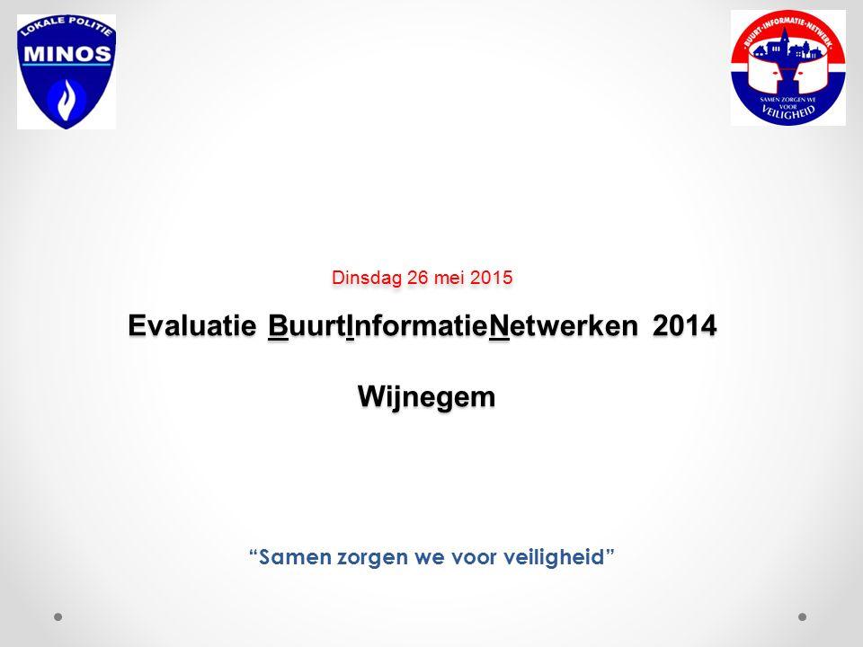 Dinsdag 26 mei 2015 Evaluatie BuurtInformatieNetwerken 2014 Wijnegem Samen zorgen we voor veiligheid