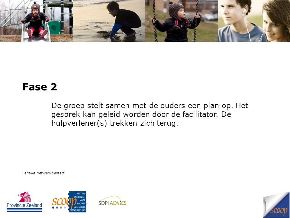 Fase 2 De groep stelt samen met de ouders een plan op.