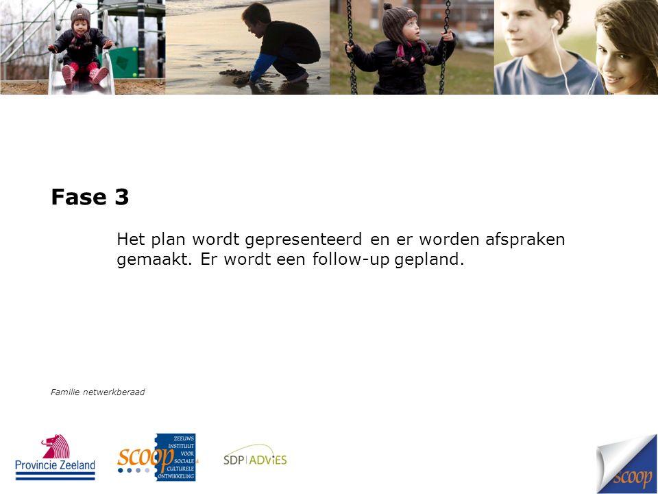 Fase 3 Het plan wordt gepresenteerd en er worden afspraken gemaakt.
