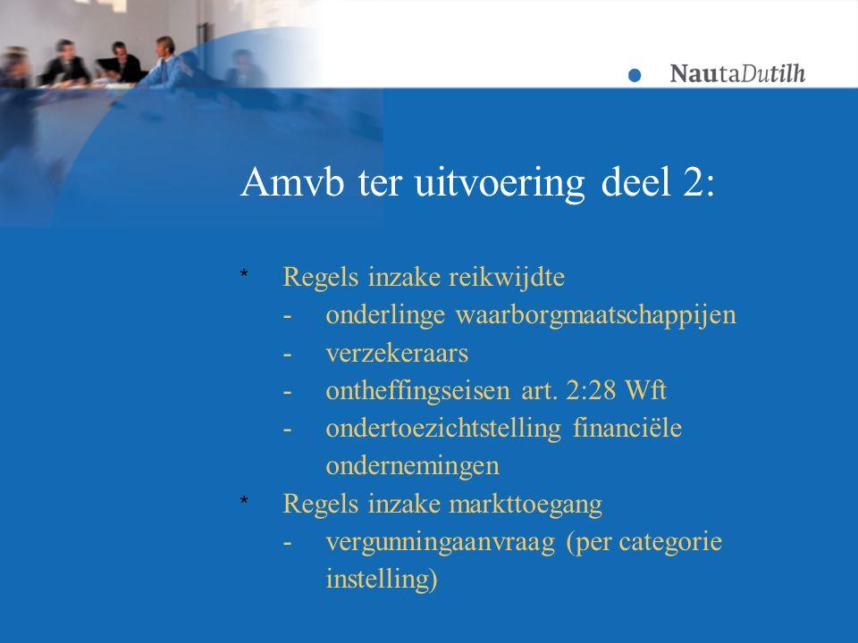 Amvb ter uitvoering deel 2: * Regels inzake reikwijdte -onderlinge waarborgmaatschappijen -verzekeraars -ontheffingseisen art.