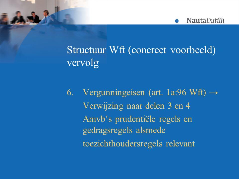 Structuur Wft (concreet voorbeeld) vervolg 6.Vergunningeisen (art.