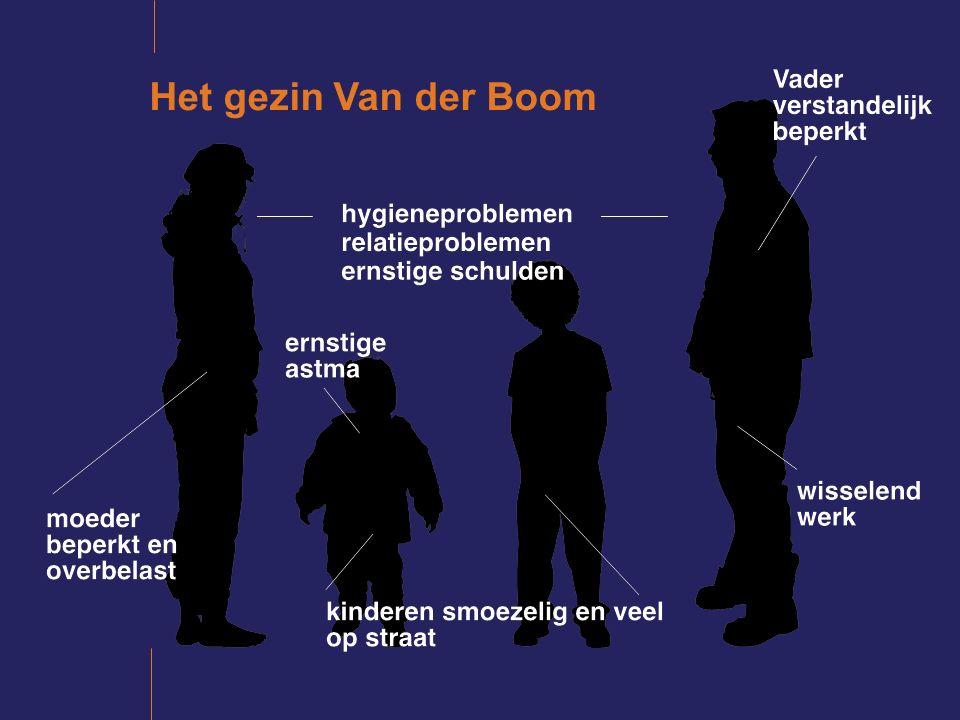Het gezin Van der Boom