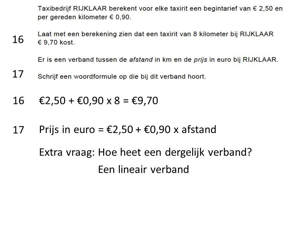 16€2,50 + €0,90 x 8= €9,70 17 Prijs in euro =€2,50+ €0,90x afstand Extra vraag:Hoe heet een dergelijk verband.