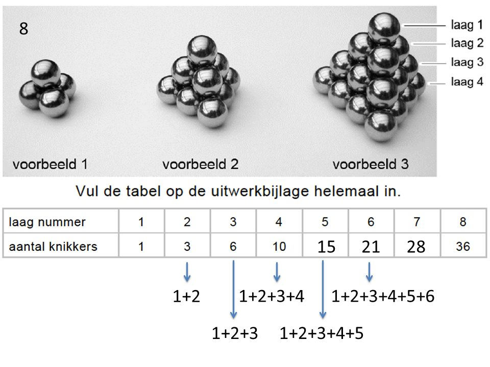 1 / 6 x 13 x (13 + 1) x (13 + 2) =455 Dus meer dan 400 knikkers 9