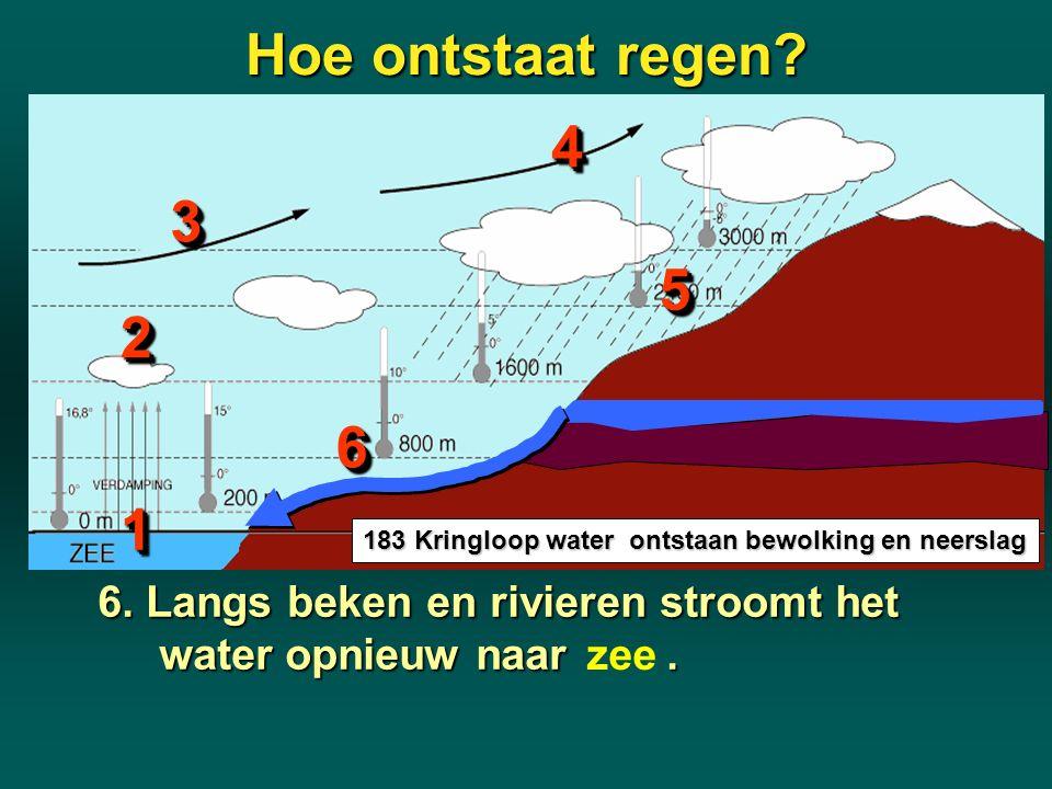 Hoe ontstaat regen? 183 Kringloop water ontstaan bewolking en neerslag 11 22 33 zee 44 55 6. Langs beken en rivieren stroomt het water opnieuw naar. w