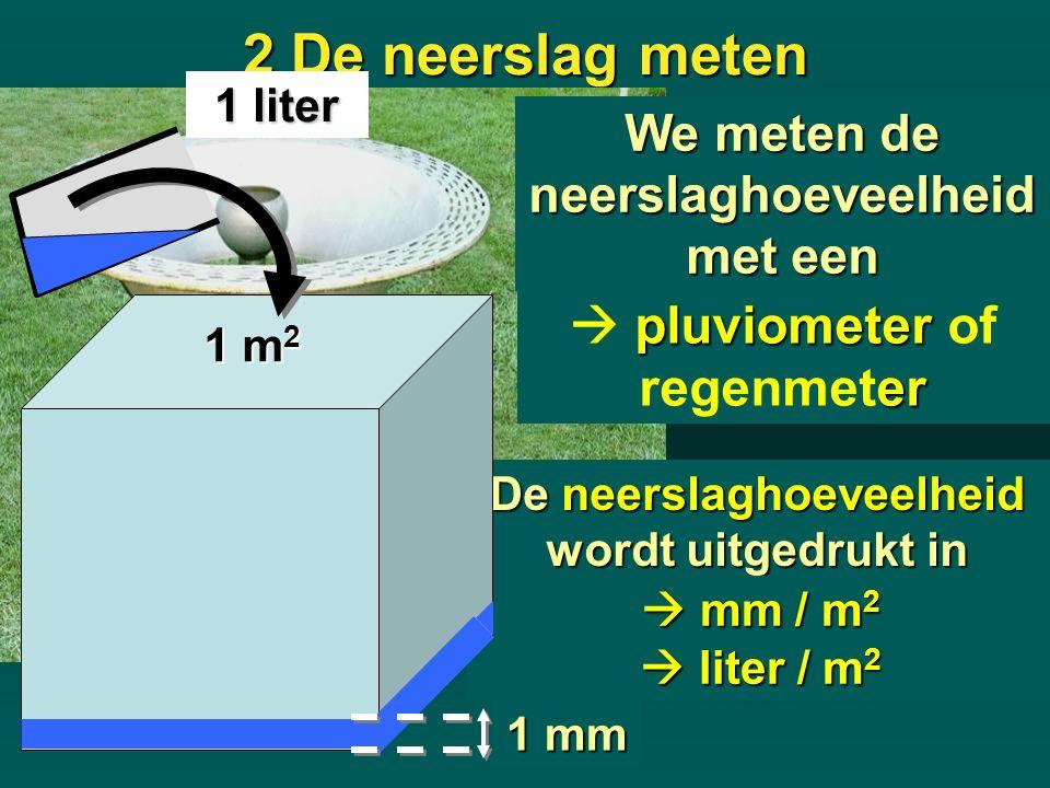 2 De neerslag meten 182 We meten de neerslaghoeveelheid met een De neerslaghoeveelheid wordt uitgedrukt in  mm / m 2  liter / m 2 1 m21 m21 m21 m2 1