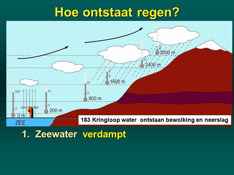 Hoe ontstaat regen? 183 Kringloop water ontstaan bewolking en neerslag 1. Zeewater verdampt 11