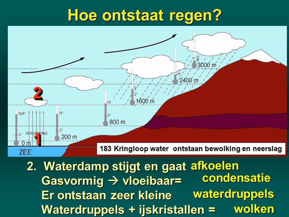 Hoe ontstaat regen? 183 Kringloop water ontstaan bewolking en neerslag 2. Waterdamp stijgt en gaat Gasvormig  vloeibaar= Er ontstaan zeer kleine Wate