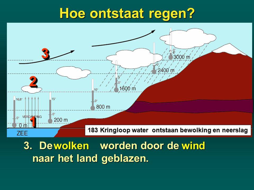 Hoe ontstaat regen? 183 Kringloop water ontstaan bewolking en neerslag 3. De worden door de naar het land geblazen. naar het land geblazen. wolkenwind