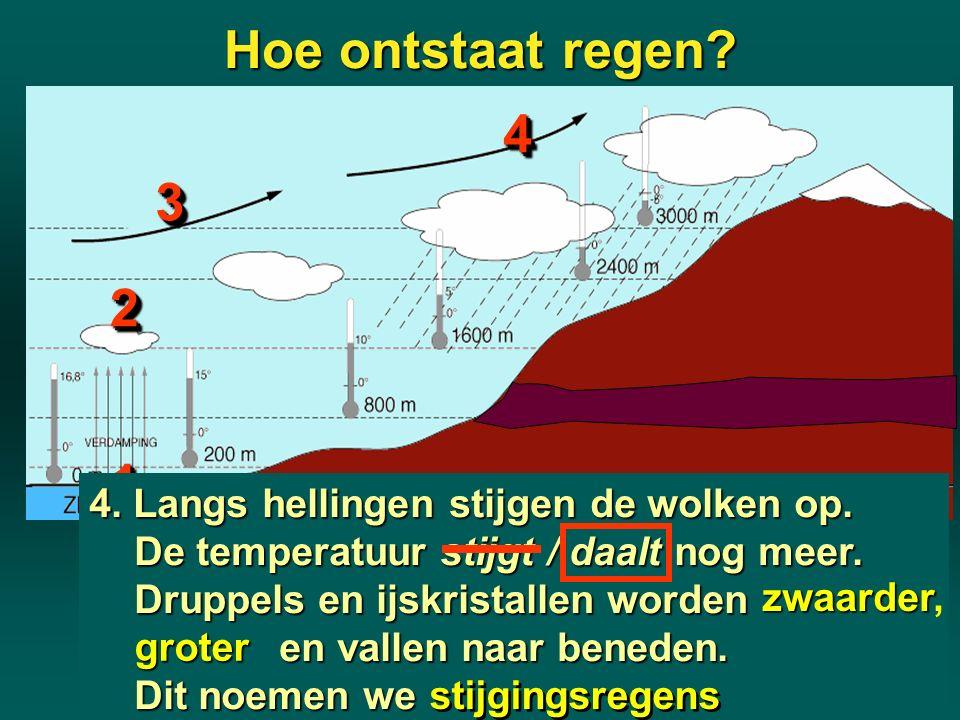 Hoe ontstaat regen? 183 Kringloop water ontstaan bewolking en neerslag 11 22 33 4. Langs hellingen stijgen de wolken op. De temperatuur stijgt / daalt