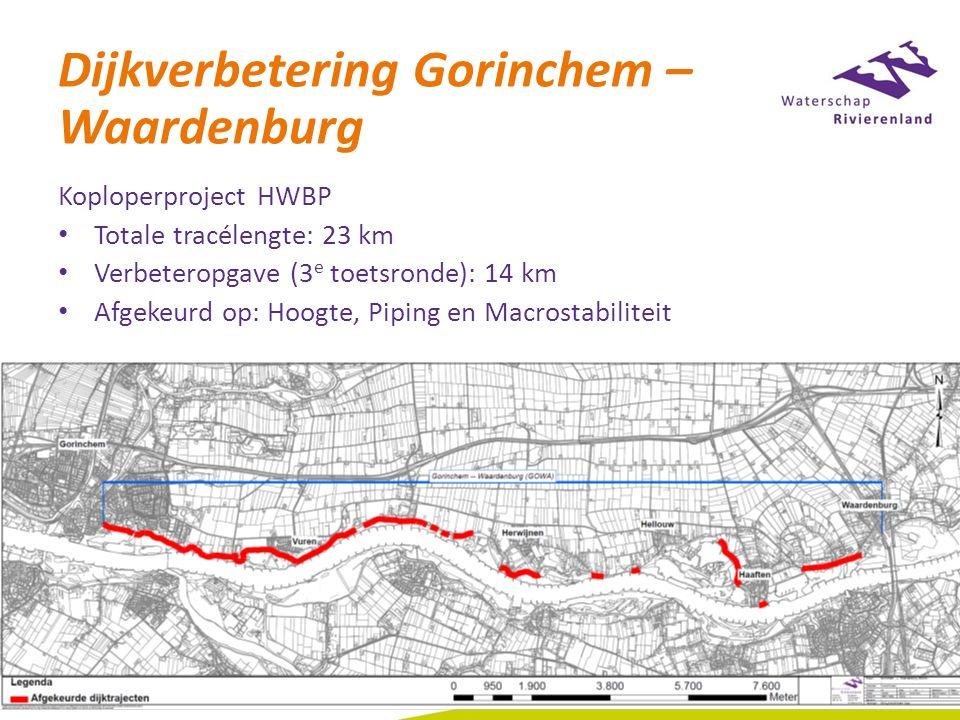 Dijkverbetering Gorinchem – Waardenburg Koploperproject HWBP Totale tracélengte: 23 km Verbeteropgave (3 e toetsronde): 14 km Afgekeurd op: Hoogte, Piping en Macrostabiliteit