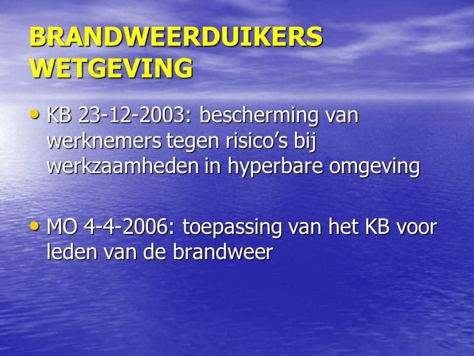 BRANDWEERDUIKERS WETGEVING KB 23-12-2003: bescherming van werknemers tegen risico's bij werkzaamheden in hyperbare omgeving KB 23-12-2003: bescherming van werknemers tegen risico's bij werkzaamheden in hyperbare omgeving MO 4-4-2006: toepassing van het KB voor leden van de brandweer MO 4-4-2006: toepassing van het KB voor leden van de brandweer