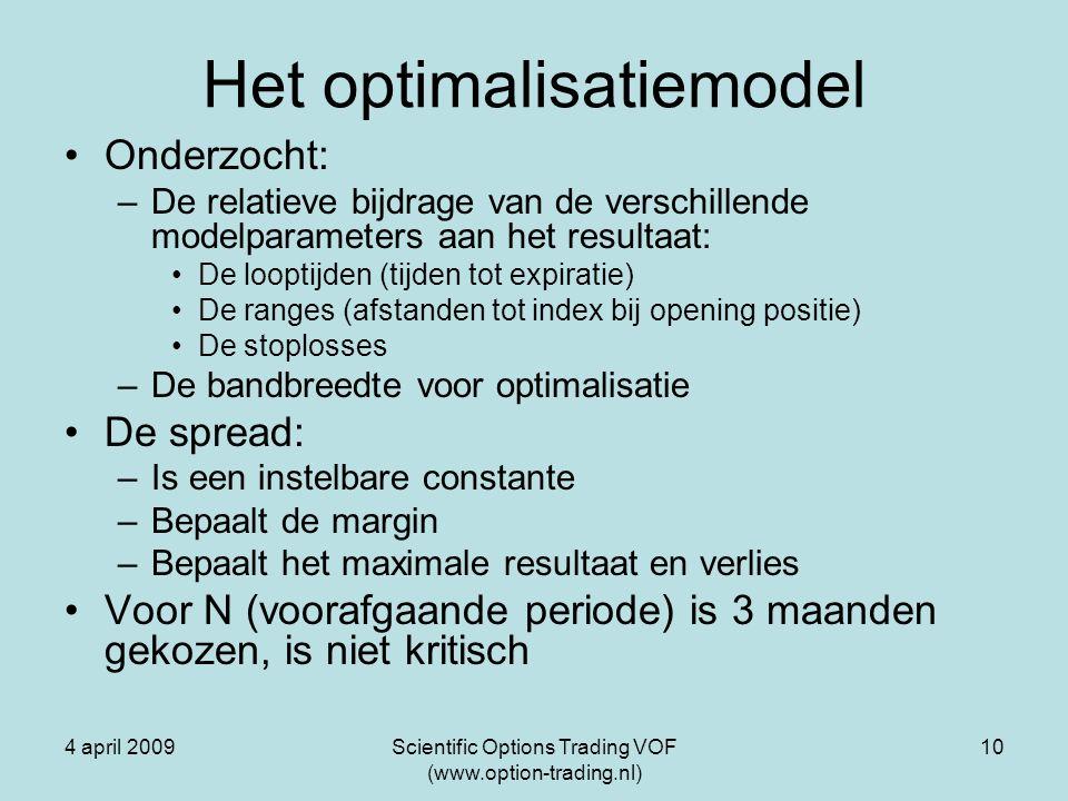 4 april 2009Scientific Options Trading VOF (www.option-trading.nl) 10 Het optimalisatiemodel Onderzocht: –De relatieve bijdrage van de verschillende m