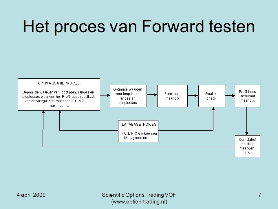 4 april 2009Scientific Options Trading VOF (www.option-trading.nl) 8 Het optie- en rekenmodel Black & Scholes optiemodel Database: –Implied volatility van IVolatility.com (B&S) –Index dagkoersen O, H, L, C Bij een stoploss wordt afgerekend dmv B&S model De stoploss wordt bepaald op basis van Laatste koers Openingsgaps worden meegenomen