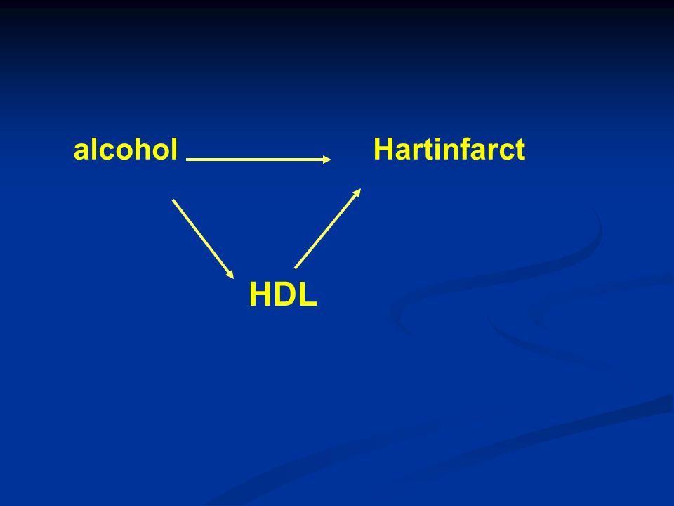 alcoholHartinfarct HDL