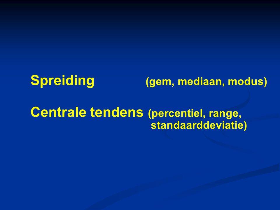 Spreiding (gem, mediaan, modus) Centrale tendens (percentiel, range, standaarddeviatie)