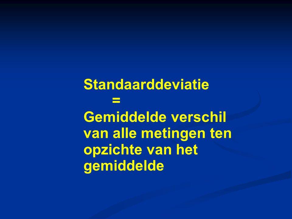 Standaarddeviatie = Gemiddelde verschil van alle metingen ten opzichte van het gemiddelde