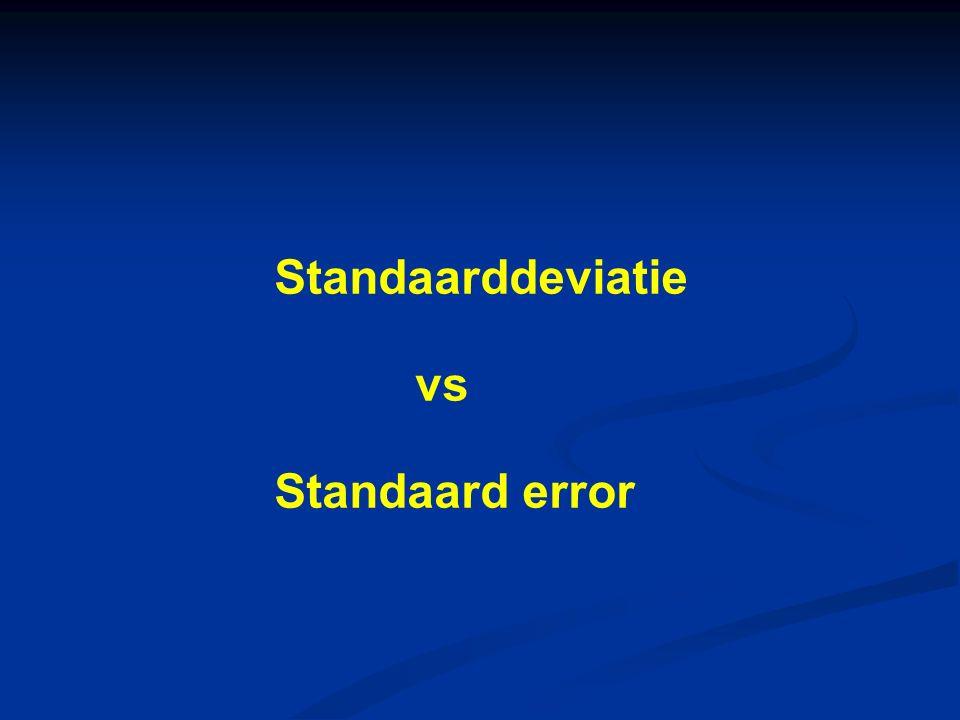 Standaarddeviatie vs Standaard error