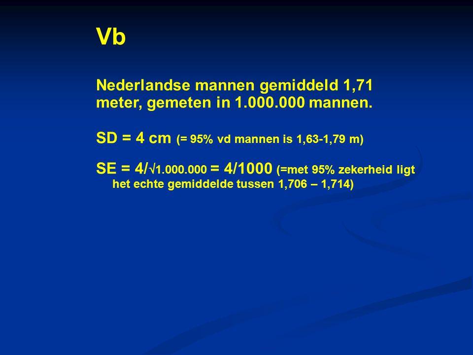 Vb Nederlandse mannen gemiddeld 1,71 meter, gemeten in 1.000.000 mannen. SD = 4 cm (= 95% vd mannen is 1,63-1,79 m) SE = 4/  1.000.000 = 4/1000 (=met