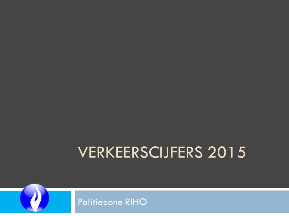 VERKEERSCIJFERS 2015 Politiezone RIHO