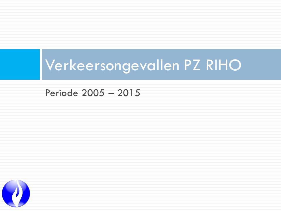 Periode 2005 – 2015 Verkeersongevallen PZ RIHO