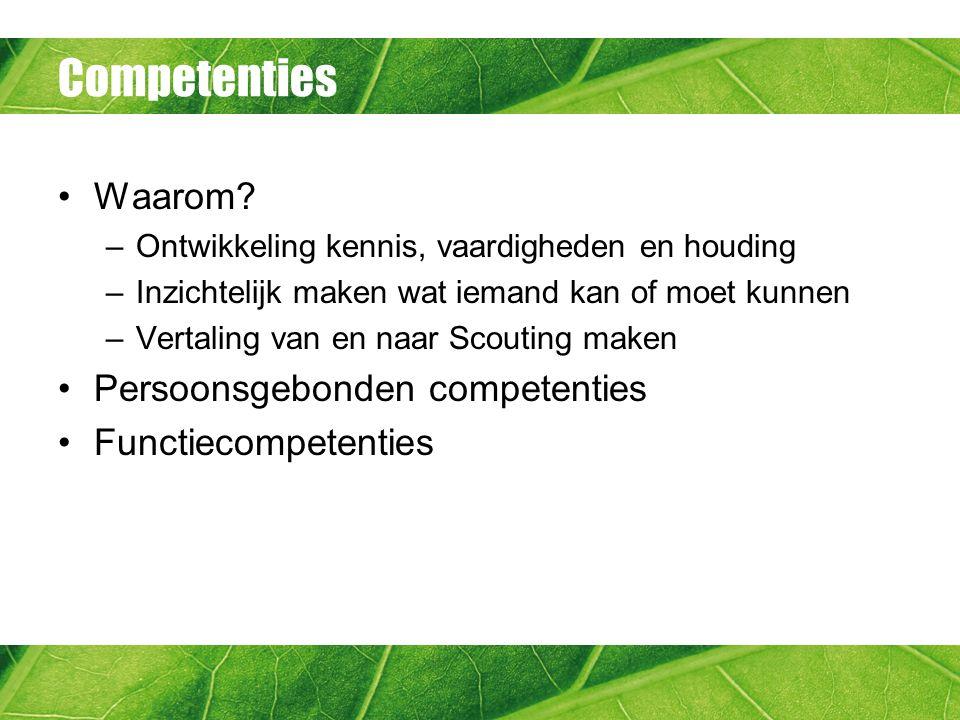 Competenties Waarom? –Ontwikkeling kennis, vaardigheden en houding –Inzichtelijk maken wat iemand kan of moet kunnen –Vertaling van en naar Scouting m