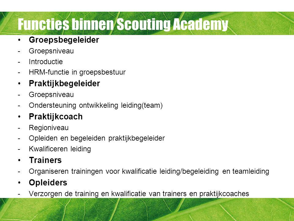 Functies binnen Scouting Academy Groepsbegeleider - Groepsniveau -Introductie -HRM-functie in groepsbestuur Praktijkbegeleider - Groepsniveau -Ondersteuning ontwikkeling leiding(team) Praktijkcoach -Regioniveau -Opleiden en begeleiden praktijkbegeleider -Kwalificeren leiding Trainers -Organiseren trainingen voor kwalificatie leiding/begeleiding en teamleiding Opleiders -Verzorgen de training en kwalificatie van trainers en praktijkcoaches