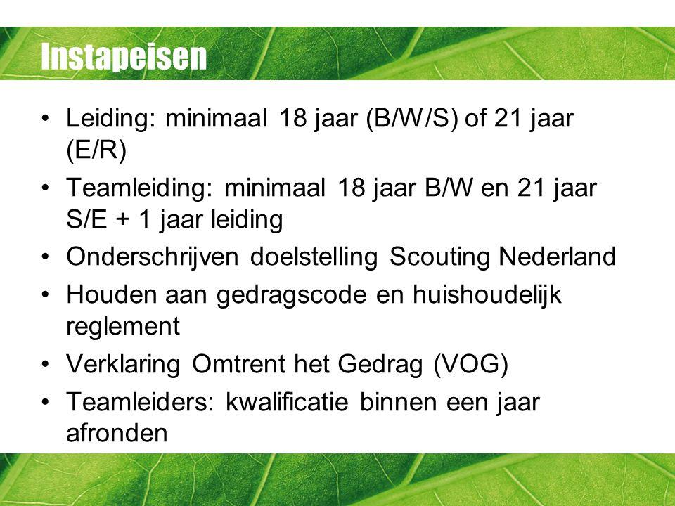 Instapeisen Leiding: minimaal 18 jaar (B/W/S) of 21 jaar (E/R) Teamleiding: minimaal 18 jaar B/W en 21 jaar S/E + 1 jaar leiding Onderschrijven doelstelling Scouting Nederland Houden aan gedragscode en huishoudelijk reglement Verklaring Omtrent het Gedrag (VOG) Teamleiders: kwalificatie binnen een jaar afronden